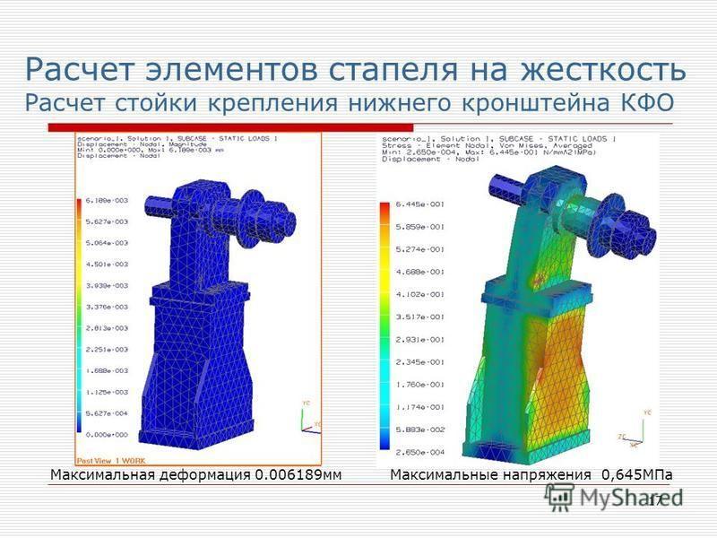 17 Расчет элементов стапеля на жесткость Расчет стойки крепления нижнего кронштейна КФО Максимальная деформация 0.006189 мм Максимальные напряжения 0,645МПа