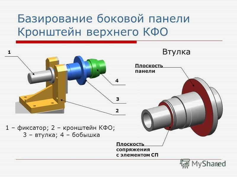 8 Базирование боковой панели Кронштейн верхнего КФО 2 3 1 4 1 – фиксатор; 2 – кронштейн КФО; 3 – втулка; 4 – бобышка Плоскость панели Плоскость сопряжения с элементом СП Втулка