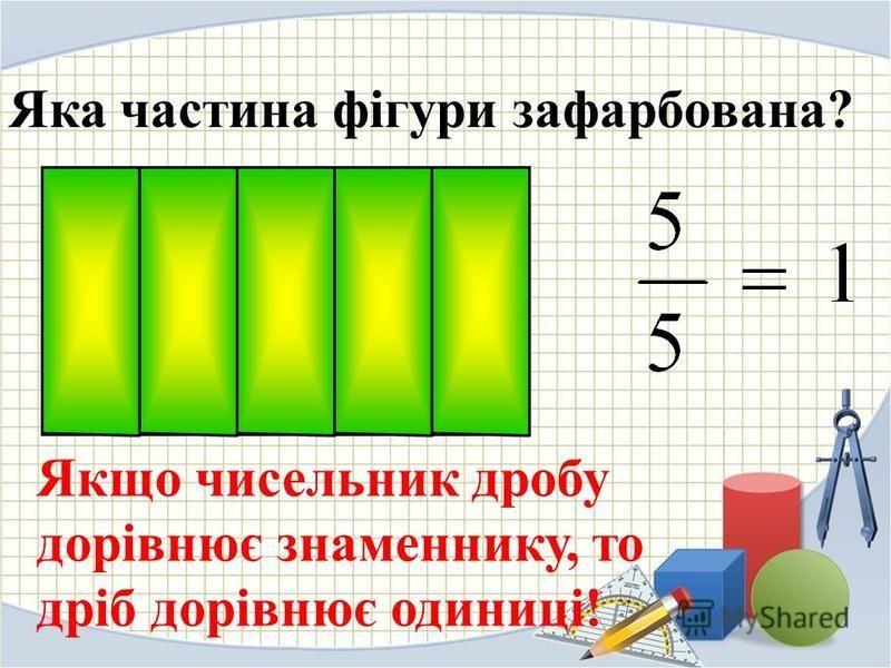 Яка частина фігури зафарбована? Якщо чисельник дробу дорівнює знаменнику, то дріб дорівнює одиниці!