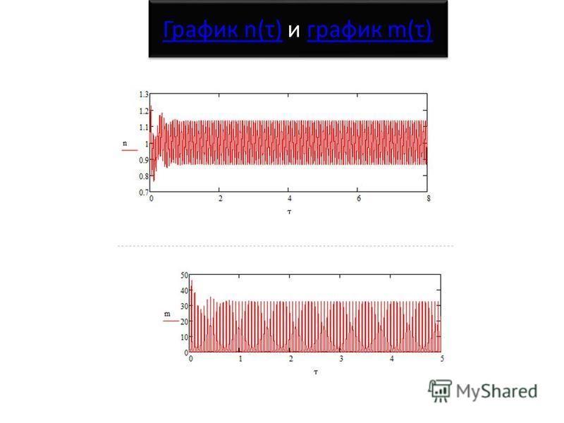 График n(τ)График n(τ) и график m(τ)график m(τ) График n(τ)График n(τ) и график m(τ)график m(τ)