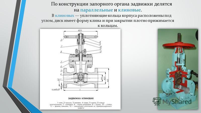 По конструкции запорного органа задвижки делятся на параллельные и клиновые. В клиновых уплотняющие кольца корпуса расположены под углом, диск имеет форму клина и при закрытии плотно прижимается к кольцам.