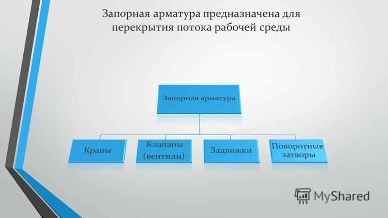Запорная арматура предназначена для перекрытия потока рабочей среды