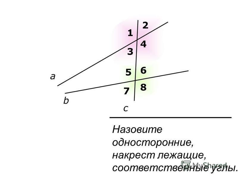 Назовите односторонние, накрест лежащие, соответственные углы. а b c 1 2 3 4 5 6 7 8