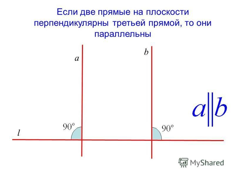 Если две прямые на плоскости перпендикулярны третьей прямой, то они параллельны l a b