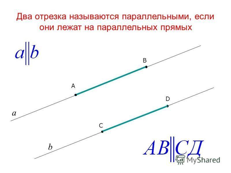 Два отрезка называются параллельными, если они лежат на параллельных прямых С B A D а b