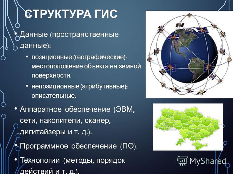 СТРУКТУРА ГИС Данные ( пространственные данные ): позиционные ( географические ): местоположение объекта на земной поверхности. непозиционные ( атрибутивные ): описательные. Аппаратное обеспечение ( ЭВМ, сети, накопители, сканер, дигитайзеры и т. д.)