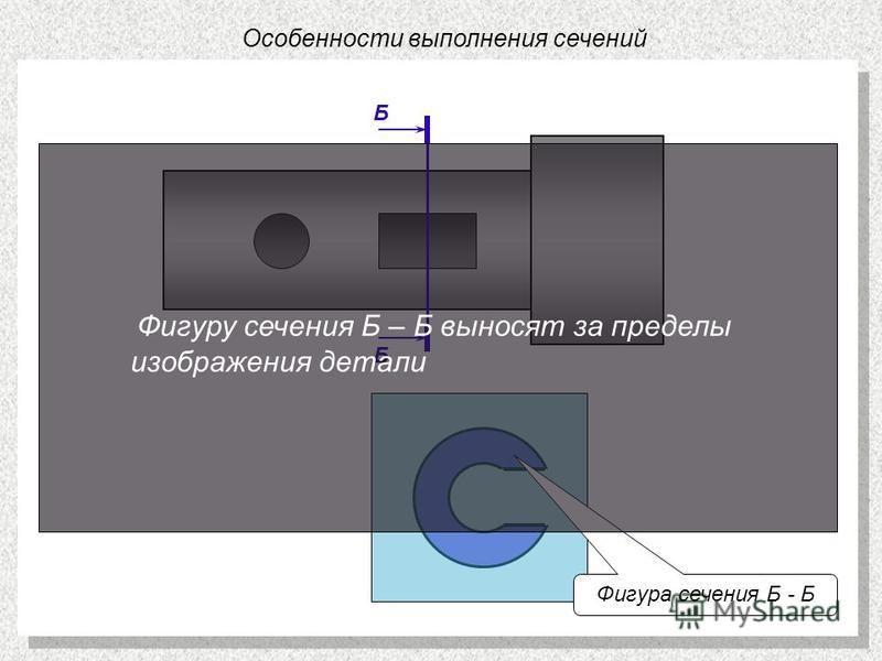 Б Б Особенности выполнения сечений Фигура сечения Б - Б Фигуру сечения Б – Б выносят за пределы изображения детали