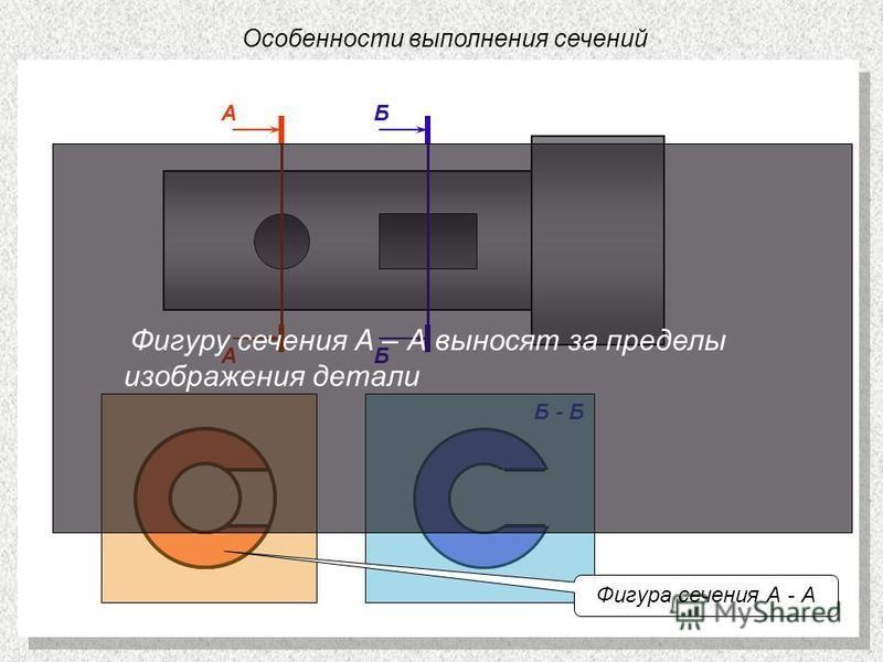 А А Б Б Б - Б Особенности выполнения сечений Фигура сечения А - А Фигуру сечения А – А выносят за пределы изображения детали