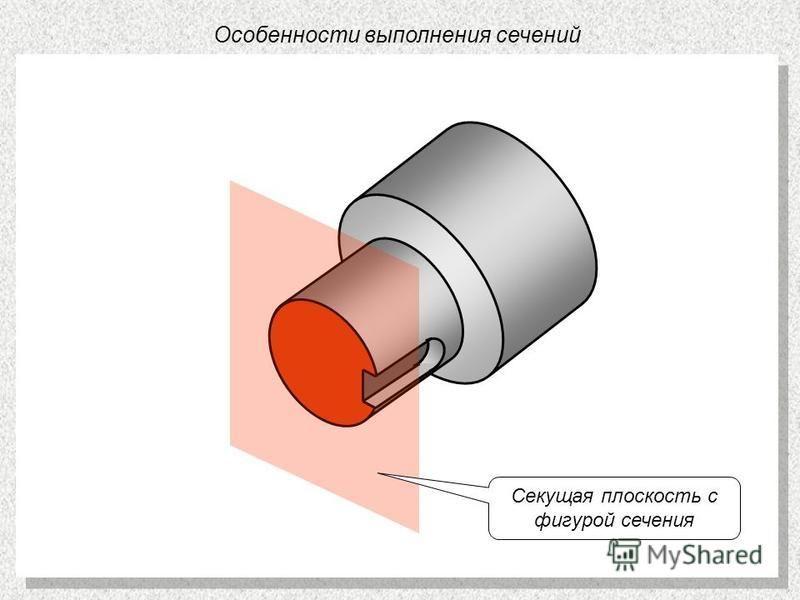 Особенности выполнения сечений Секущая плоскость с фигурой сечения