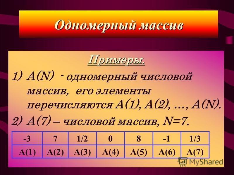 Примеры. 1)A(N) - одномерный числовой массив, его элементы перечисляются А(1), А(2), …, A(N). 2)А(7) – числовой массив, N=7. Одномерный массив -371/2081/3 А(1)А(2)А(3)А(4)А(5)А(6)А(7)