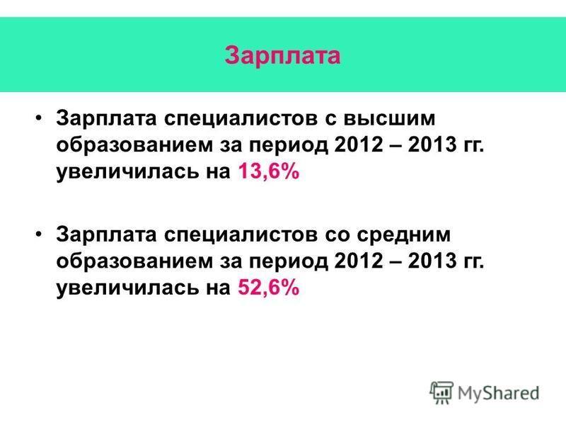 Зарплата Зарплата специалистов с высшим образованием за период 2012 – 2013 гг. увеличилась на 13,6% Зарплата специалистов со средним образованием за период 2012 – 2013 гг. увеличилась на 52,6%