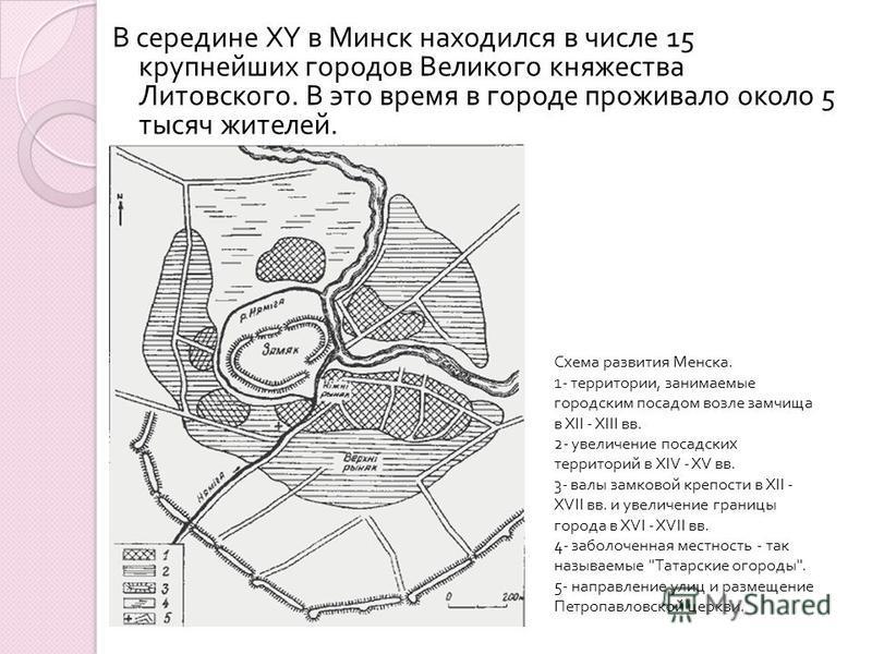 В середине XY в Минск находился в числе 15 крупнейших городов Великого княжества Литовского. В это время в городе проживало около 5 тысяч жителей. Схема развития Менска. 1- территории, занимаемые городским посадом возле замчища в XII - XIII вв. 2- ув