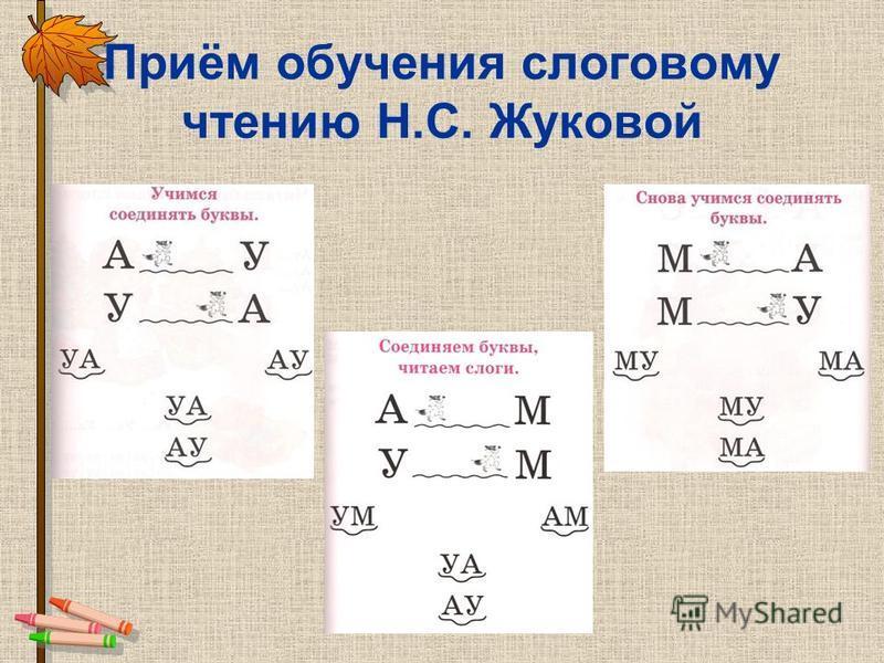 Приём обучения слоговому чтению Н.С. Жуковой