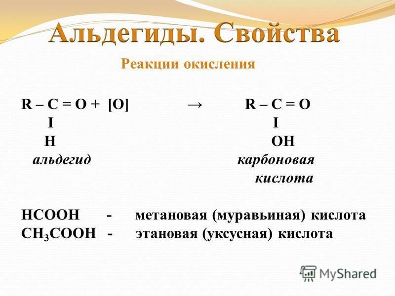 Химические свойства альдегидов Реакции поликонденсации Реакции присоединения Реакция «серебряного зеркала» Окисление Cu(OH) 2 Реакции окисления Гидрирование Присоединение NaHSO 3 Реакции полимеризации