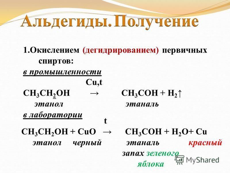 Вид изомерии Формулы изомеров По углеродному скелету, начиная с С 4 Межклассовая с кетонами, начиная с С 3