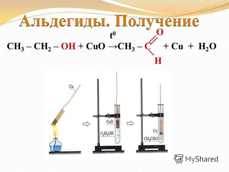 1. Окислением (дегидрированием) первичных спиртов: в промышленности Cu,t СН 3 СН 2 ОН CH 3 COH + H 2 этанол этаналь в лаборатории t СН 3 СН 2 ОН + CuO CH 3 COH + H 2 O+ Cu этанол черный этаналь красный запах зеленого яблока