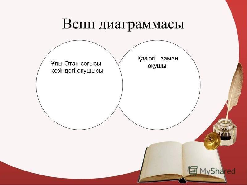 Венн диаграммасы Қазіргі заман оқушы Ұлы Отан соғысы кезіндегі оқушысы