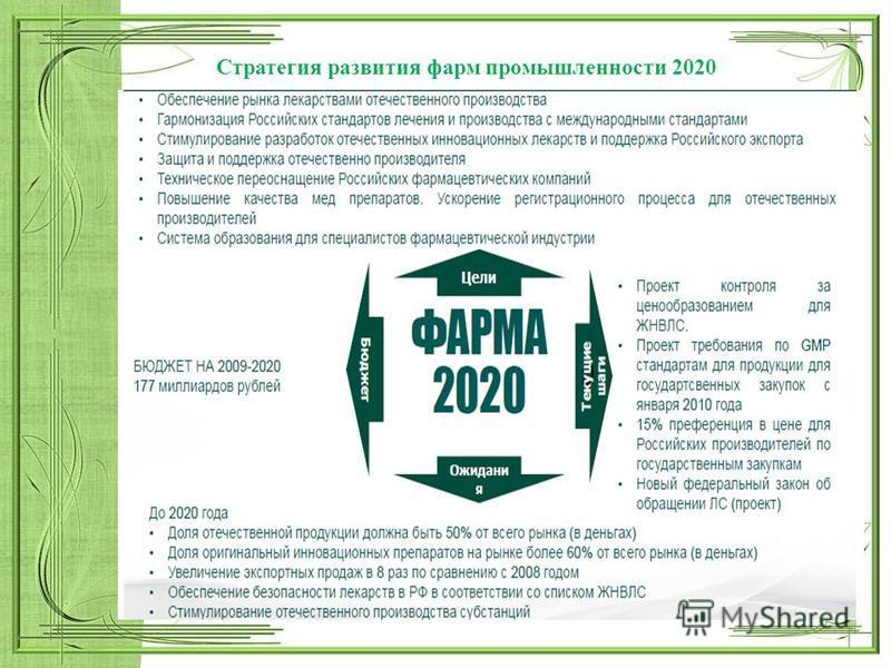 Стратегия развития фарм промышленности 2020