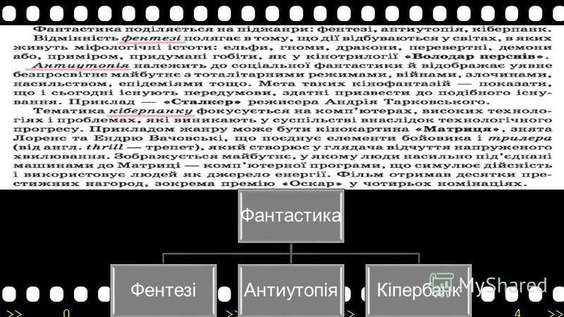 Фантастика ФентезіАнтиутопіяКіпербанк