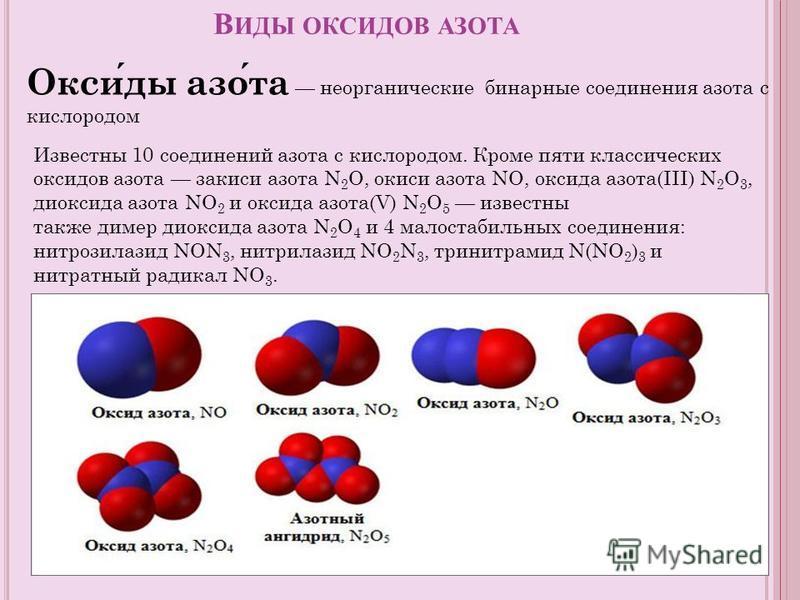 В ИДЫ ОКСИДОВ АЗОТА Оксиды азота неорганические бинарные соединения азота с кислородом Известны 10 соединений азота с кислородом. Кроме пяти классических оксидов азота закиси азота N 2 O, окиси азота NO, оксида азота(III) N 2 O 3, диоксида азота NO 2