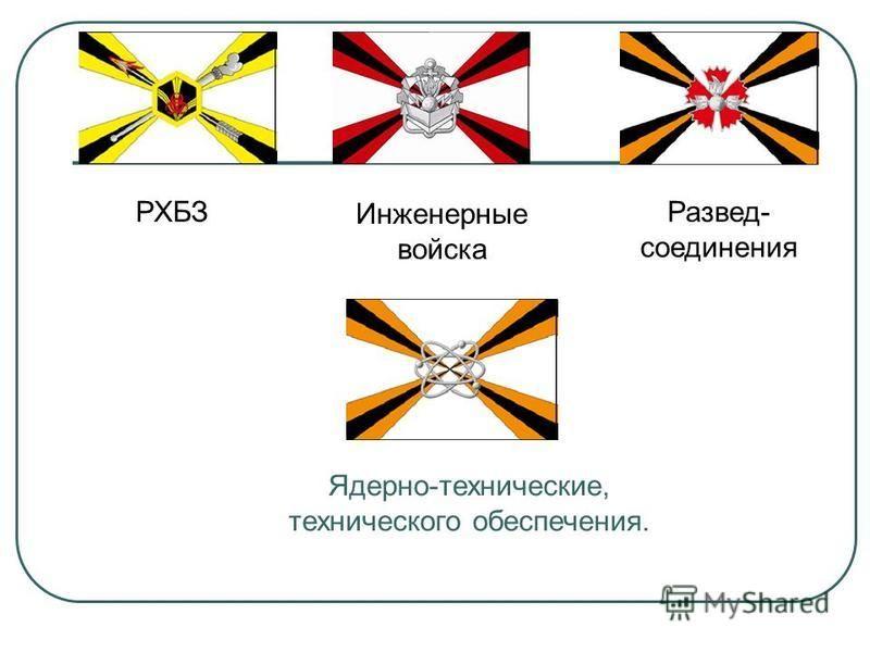 РХБЗ Инженерные войска Развед- соединения Ядерно-технические, технического обеспечения.