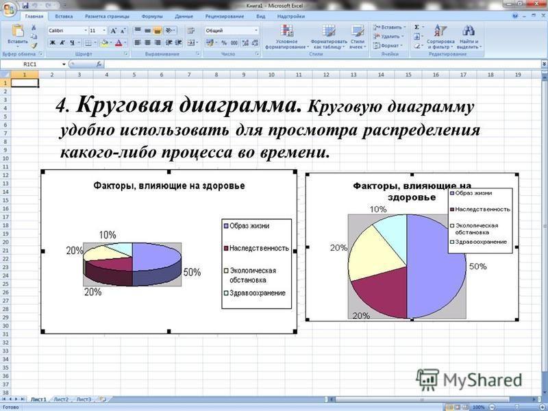 4. Круговая диаграмма. Круговую диаграмму удобно использовать для просмотра распределения какого-либо процесса во времени.