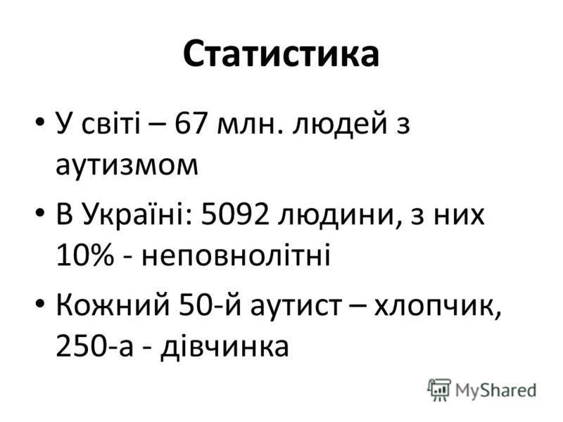 Статистика У світі – 67 млн. людей з аутизмом В Україні: 5092 людини, з них 10% - неповнолітні Кожний 50-й аутист – хлопчик, 250-а - дівчинка