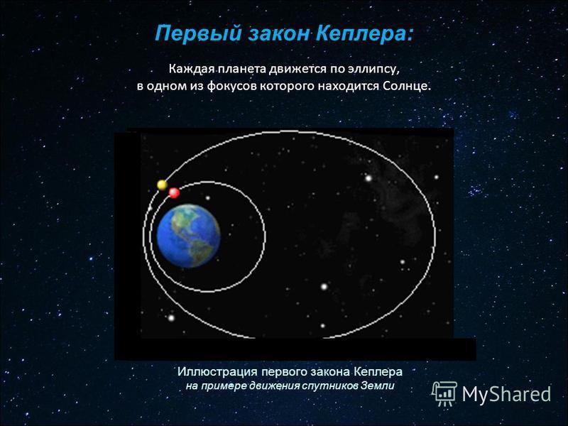 Каждая планета движется по эллипсу, в одном из фокусов которого находится Солнце. Первый закон Кеплера: Иллюстрация первого закона Кеплера на примере движения спутников Земли