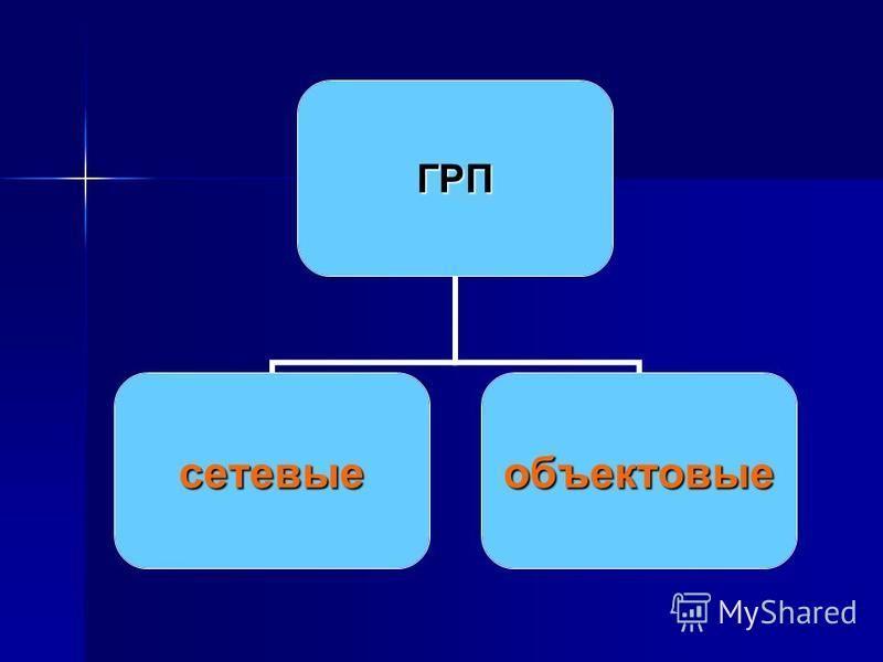 ГРП сетевые объектовые