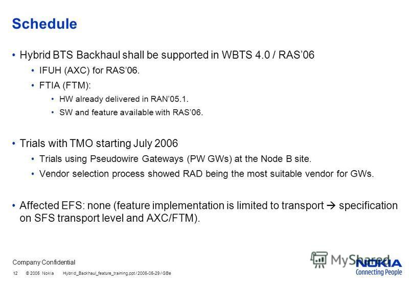 Company Confidential 12 © 2005 Nokia Hybrid_Backhaul_feature_training.ppt / 2006-05-29 / GBe Schedule Hybrid BTS Backhaul shall be supported in WBTS 4.0 / RAS06 IFUH (AXC) for RAS06. FTIA (FTM): HW already delivered in RAN05.1. SW and feature availab