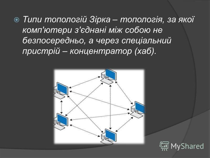 Типи топологій Зірка – топологія, за якої комп'ютери з'єднані між собою не безпосередньо, а через спеціальний пристрій – концентратор (хаб).
