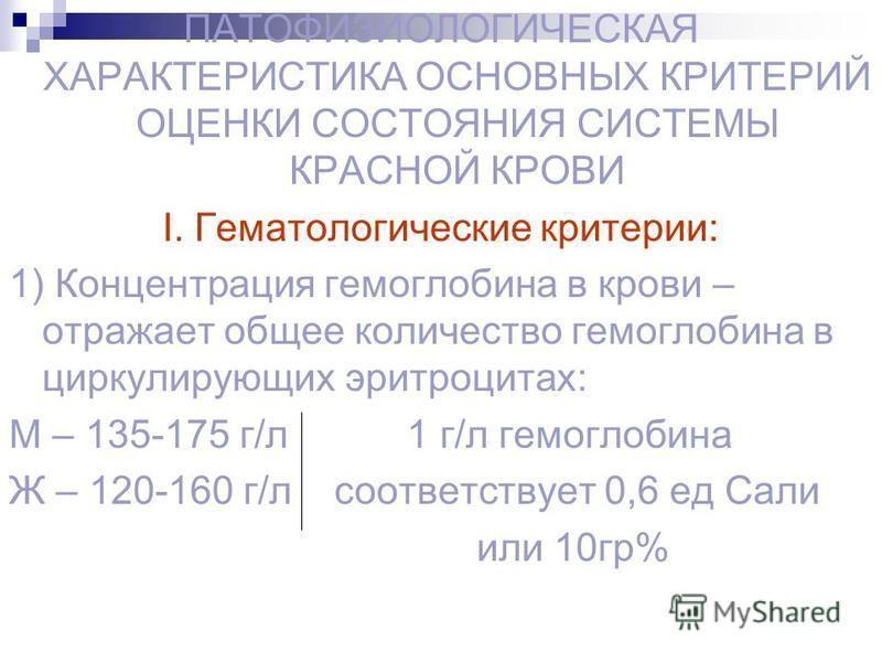 ПАТОФИЗИОЛОГИЧЕСКАЯ ХАРАКТЕРИСТИКА ОСНОВНЫХ КРИТЕРИЙ ОЦЕНКИ СОСТОЯНИЯ СИСТЕМЫ КРАСНОЙ КРОВИ I. Гематологические критерии: 1) Концентрация гемоглобина в крови – отражает общее количество гемоглобина в циркулирующих эритроцитах: М – 135-175 г/л 1 г/л г