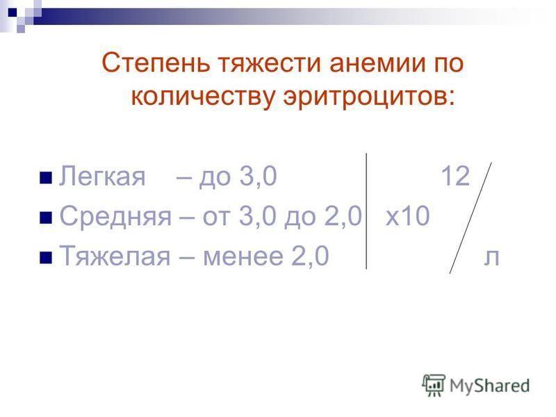 Степень тяжести анемии по количеству эритроцитов: Легкая – до 3,0 12 Средняя – от 3,0 до 2,0 х 10 Тяжелая – менее 2,0 л