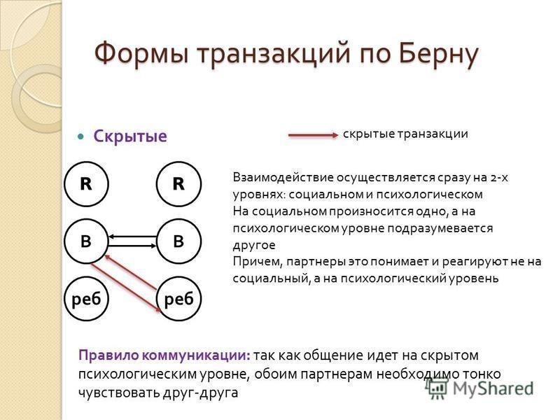 Формы транзакций по Берну Скрытые Правило коммуникации : так как общение идет на скрытом психологическим уровне, обоим партнерам необходимо тонко чувствовать друг - друга Взаимодействие осуществляется сразу на 2- х уровнях : социальном и психологичес