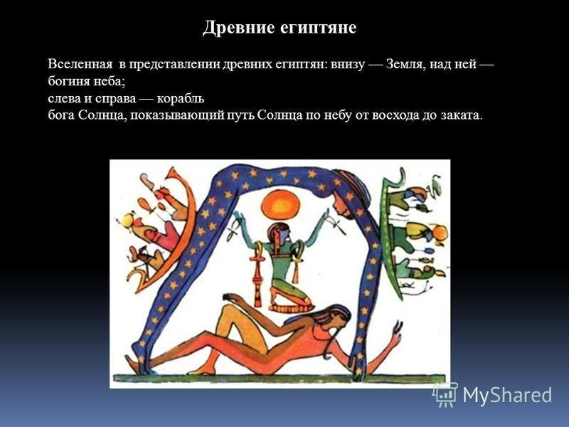 Древние египтяне Вселенная в представлении древних египтян: внизу Земля, над ней богиня неба; слева и справа корабль бога Солнца, показывающий путь Солнца по небу от восхода до заката.