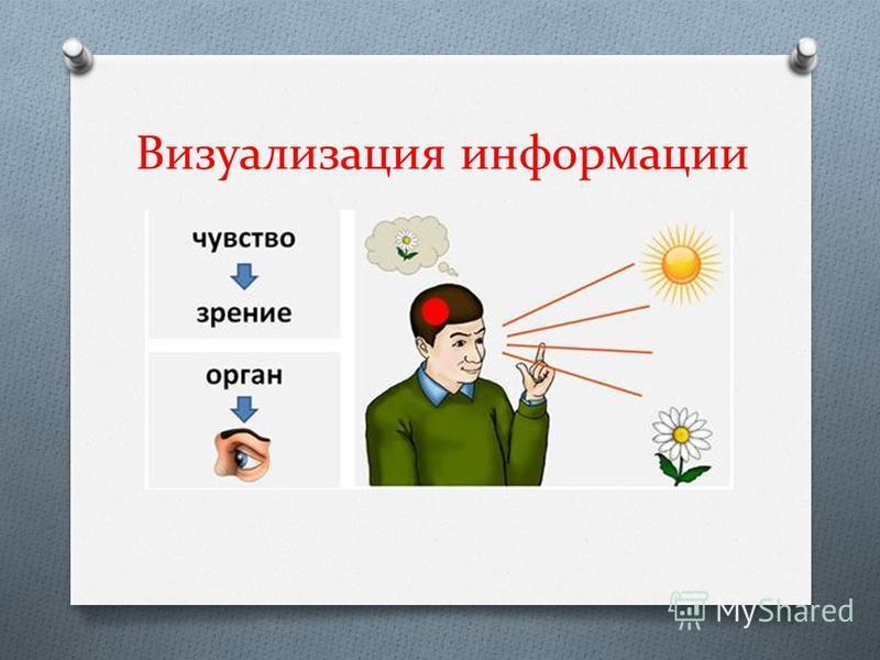 Визуализация информации