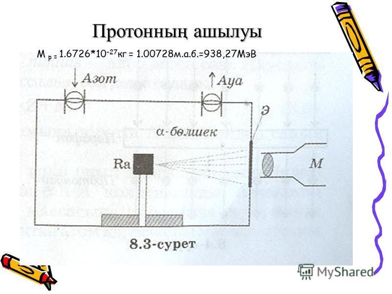 Протонның ашылуы M p = 1.6726*10 -27 кг = 1.00728м.а.б.=938,27МэВ