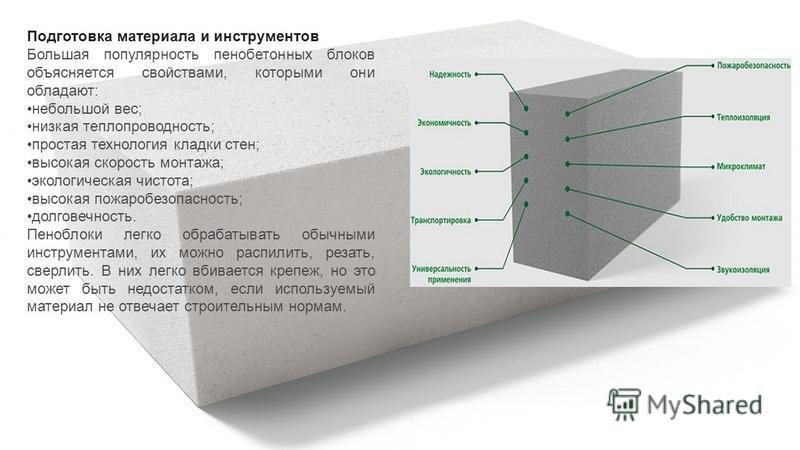 Подготовка материала и инструментов Большая популярность пенобетонных блоков объясняется свойствами, которыми они обладают: небольшой вес; низкая теплопроводность; простая технология кладки стен; высокая скорость монтажа; экологическая чистота; высок