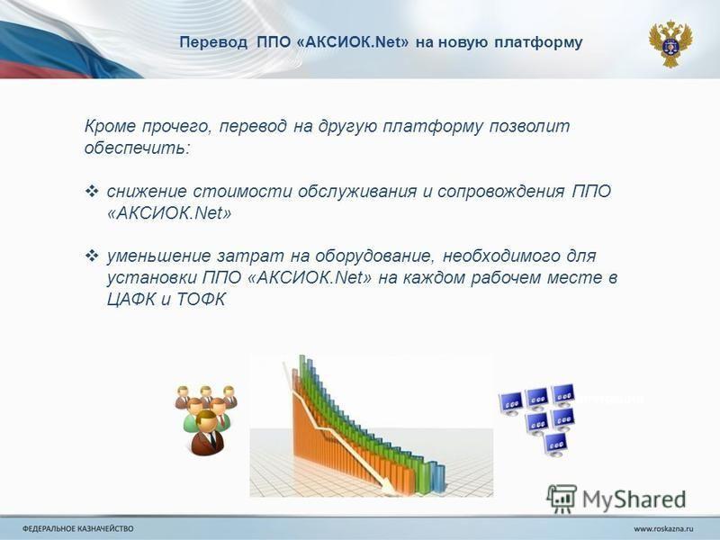 Перевод ППО «АКСИОК.Net» на новую платформу Кроме прочего, перевод на другую платформу позволит обеспечить: снижение стоимости обслуживания и сопровождения ППО «АКСИОК.Net» уменьшение затрат на оборудование, необходимого для установки ППО «АКСИОК.Net