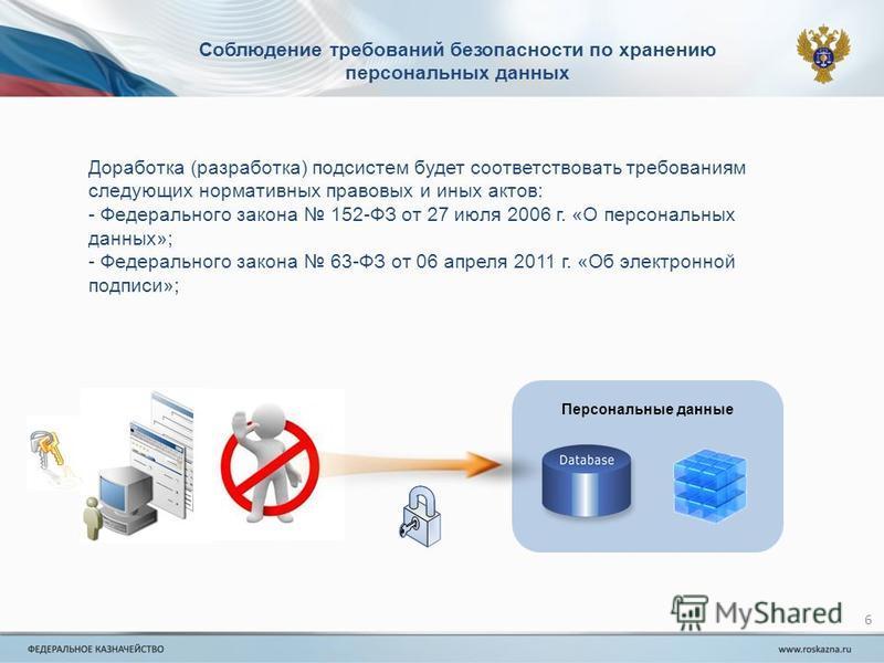 Персональные данные 6 Соблюдение требований безопасности по хранению персональных данных Доработка (разработка) подсистем будет соответствовать требованиям следующих нормативных правовых и иных актов: - Федерального закона 152-ФЗ от 27 июля 2006 г. «