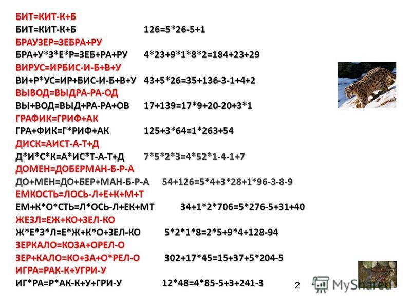 2 БИТ=КИТ-К+Б БИТ=КИТ-К+Б 126=5*26-5+1 БРАУЗЕР=ЗЕБРА+РУ БРА+У*З*Е*Р=ЗЕБ+РА+РУ4*23+9*1*8*2=184+23+29 ВИРУС=ИРБИС-И-Б+В+У ВИ+Р*УС=ИР+БИС-И-Б+В+У43+5*26=35+136-3-1+4+2 ВЫВОД=ВЫДРА-РА-ОД ВЫ+ВОД=ВЫД+РА-РА+ОВ17+139=17*9+20-20+3*1 ГРАФИК=ГРИФ+АК ГРА+ФИК=Г*Р
