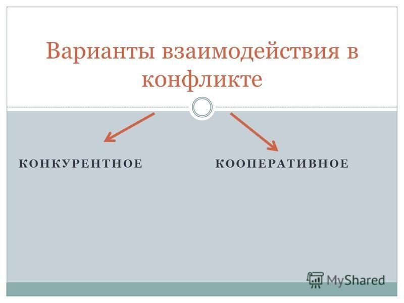 КОНКУРЕНТНОЕ КООПЕРАТИВНОЕ Варианты взаимодействия в конфликте