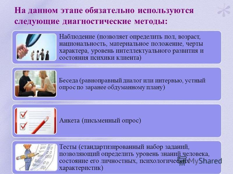 На данном этапе обязательно используются следующие диагностические методы: Наблюдение (позволяет определить пол, возраст, национальность, материальное положение, черты характера, уровень интеллектуального развития и состояния психики клиента) Беседа