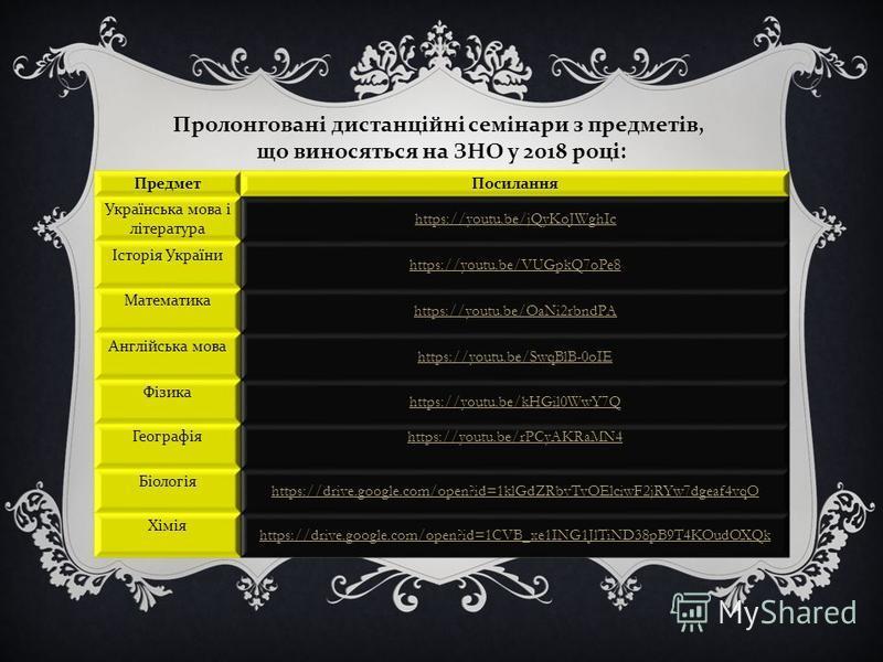ПредметПосилання Українська мова і література https://youtu.be/jQyKoJWghIc Історія України https://youtu.be/VUGpkQ7oPe8 Математика https://youtu.be/OaNi2rbndPA Англійська мова https://youtu.be/SwqBlB-0oIE Фізика https://youtu.be/kHGil0WwY7Q Географія