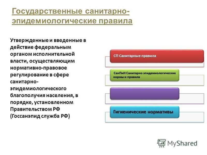 Утвержденные и введенные в действие федеральным органом исполнительной власти, осуществляющим нормативно-правовое регулирование в сфере санитарно- эпидемиологического благополучия населения, в порядке, установленном Правительством РФ (Госсанэпид служ