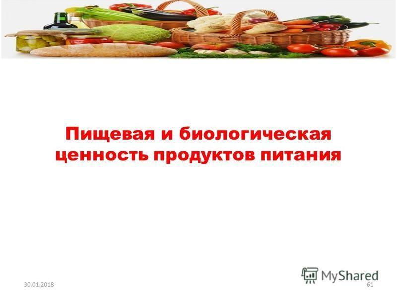Пищевая и биологическая ценность продуктов питания 30.01.201861