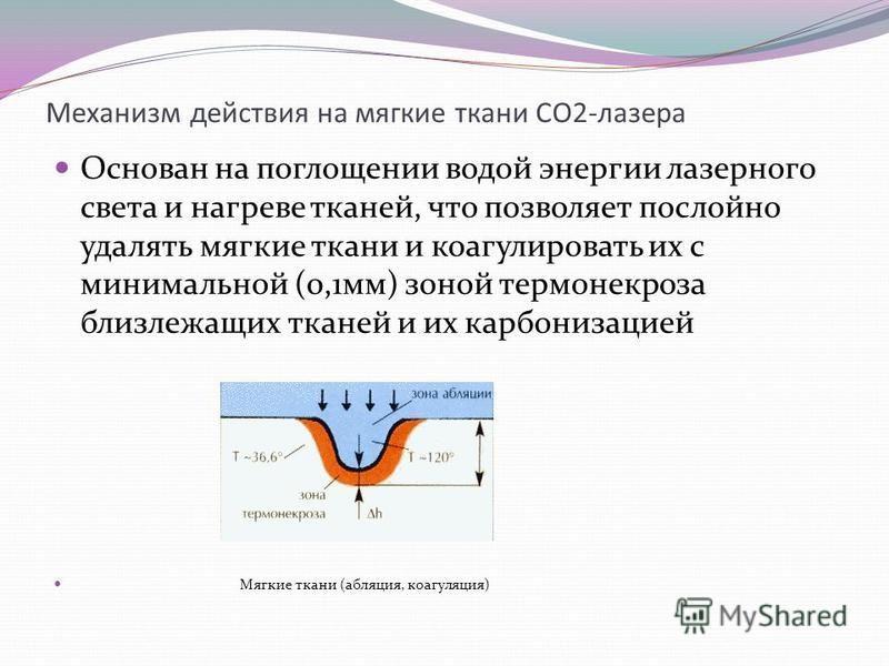 Механизм действия на мягкие ткани СО2-лазера Основан на поглощении водой энергии лазерного света и нагреве тканей, что позволяет послойно удалять мягкие ткани и коагулировать их с минимальной (0,1 мм) зоной термо некроза близлежащих тканей и их карбо
