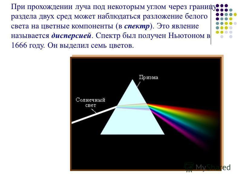 При прохождении луча под некоторым углом через границу раздела двух сред может наблюдаться разложение белого света на цветные компоненты (в спектр). Это явление называется дисперсией. Спектр был получен Ньютоном в 1666 году. Он выделил семь цветов.