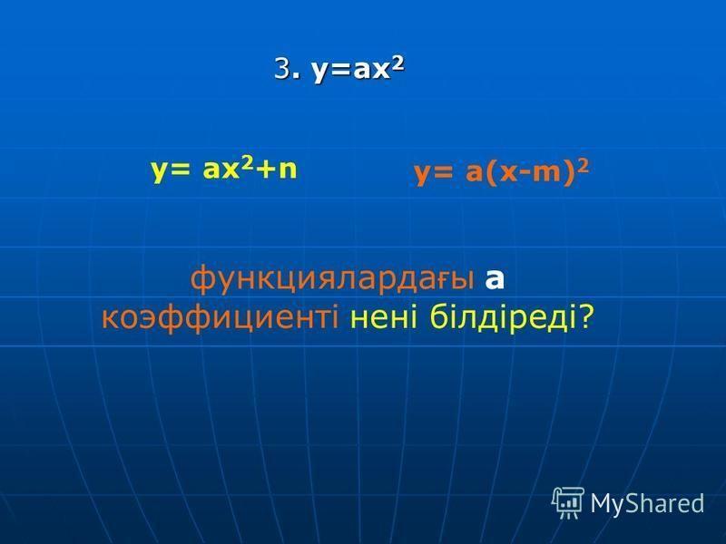3. y=ax 2 y= ax 2 +n y= a(x-m) 2 функцияларда ғ ы а коэффициенті нені білдіреді?