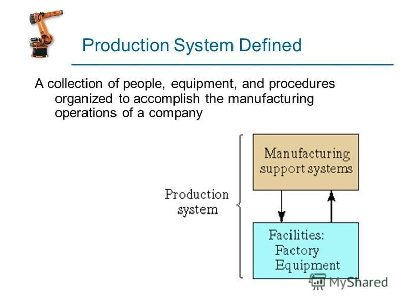 Production System Defined A collection of people, equipment, and procedures organized to accomplish the manufacturing operations of a company